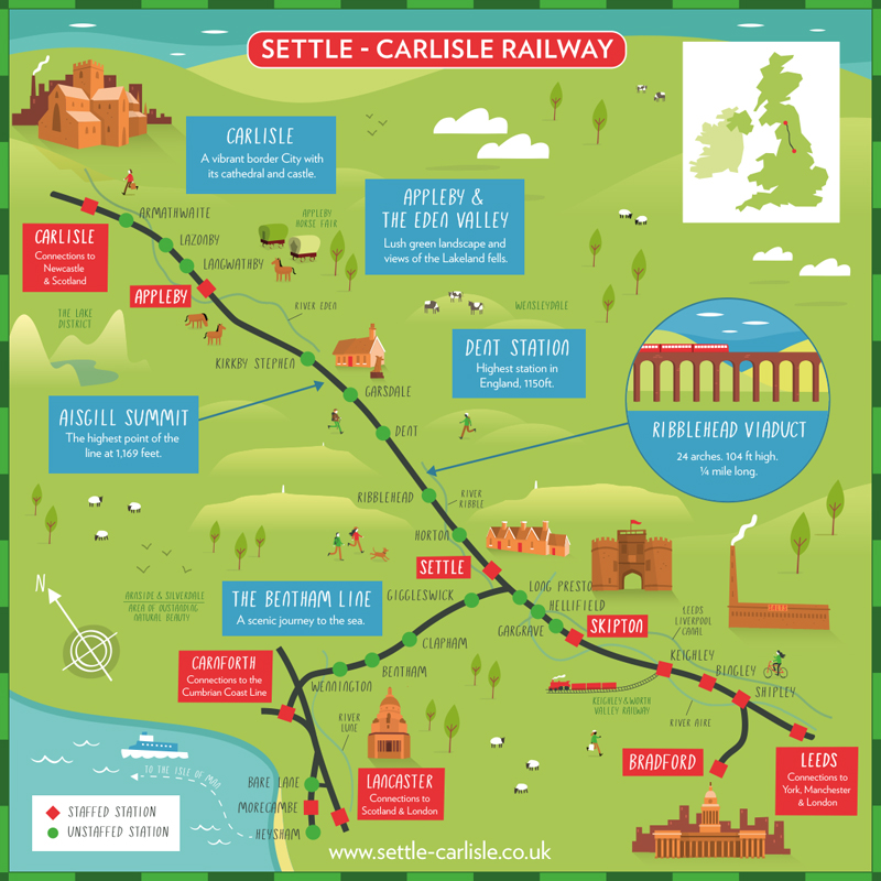 Settle and Carlisle Railway map